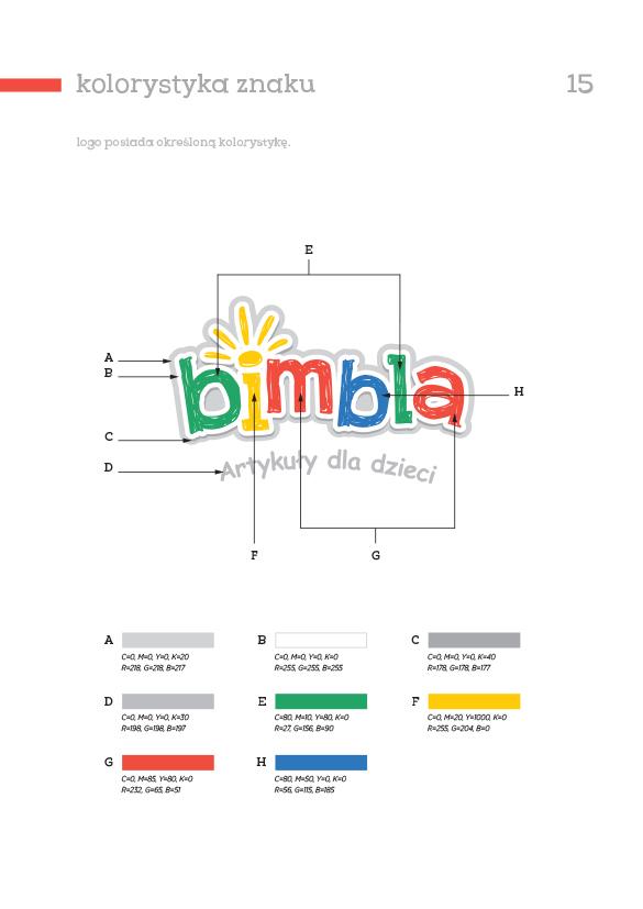bimbla15