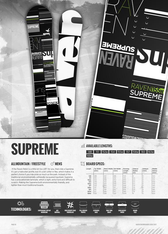 10-supreme