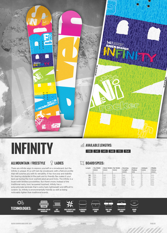 5-infinity